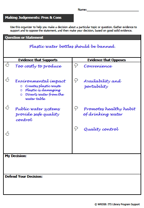 organizing ideas library learning commons  sample sheet of pros and cons